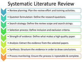 Do my systematic literature review and help me publish it in top - literature review