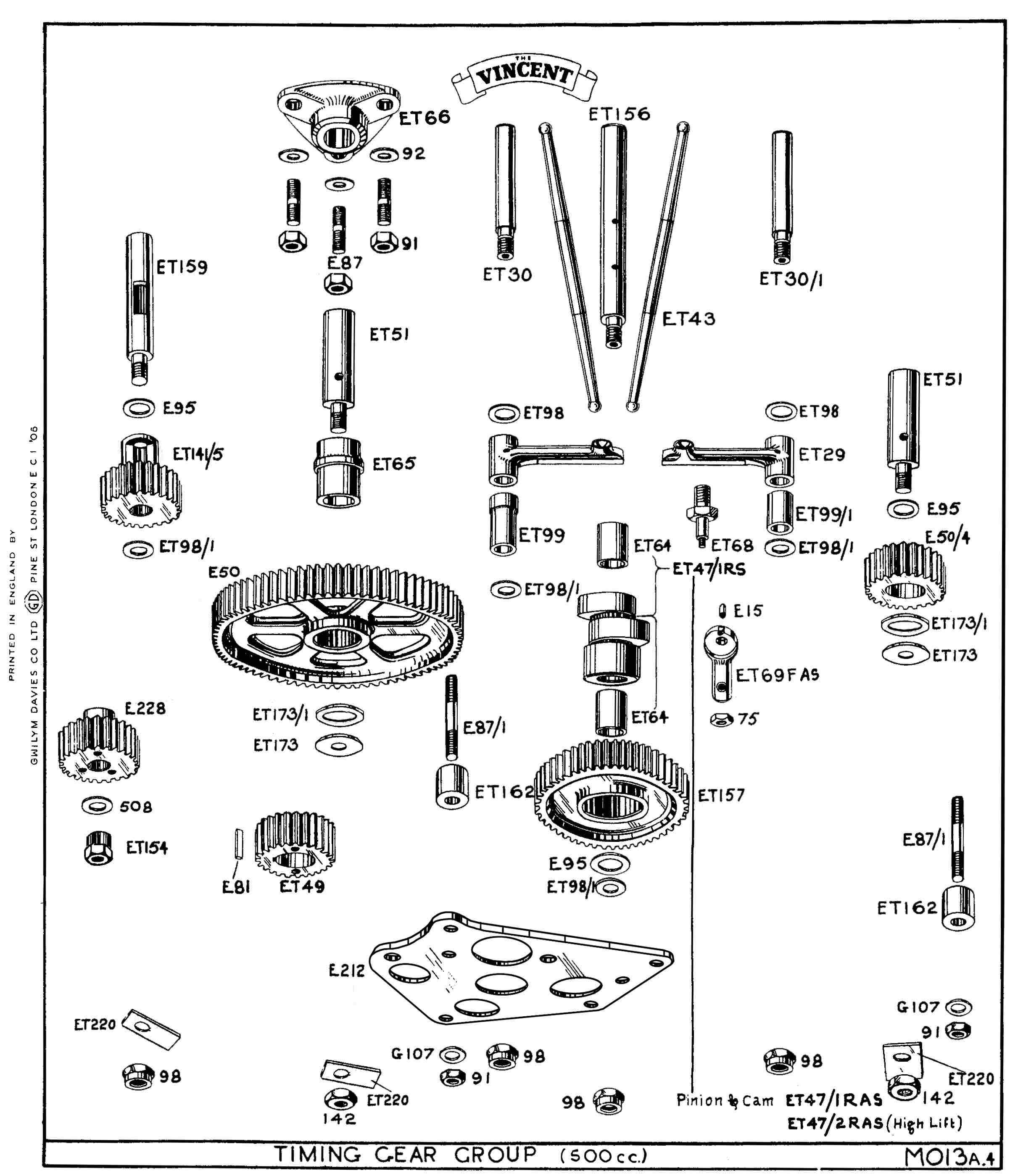 cast partial diagram