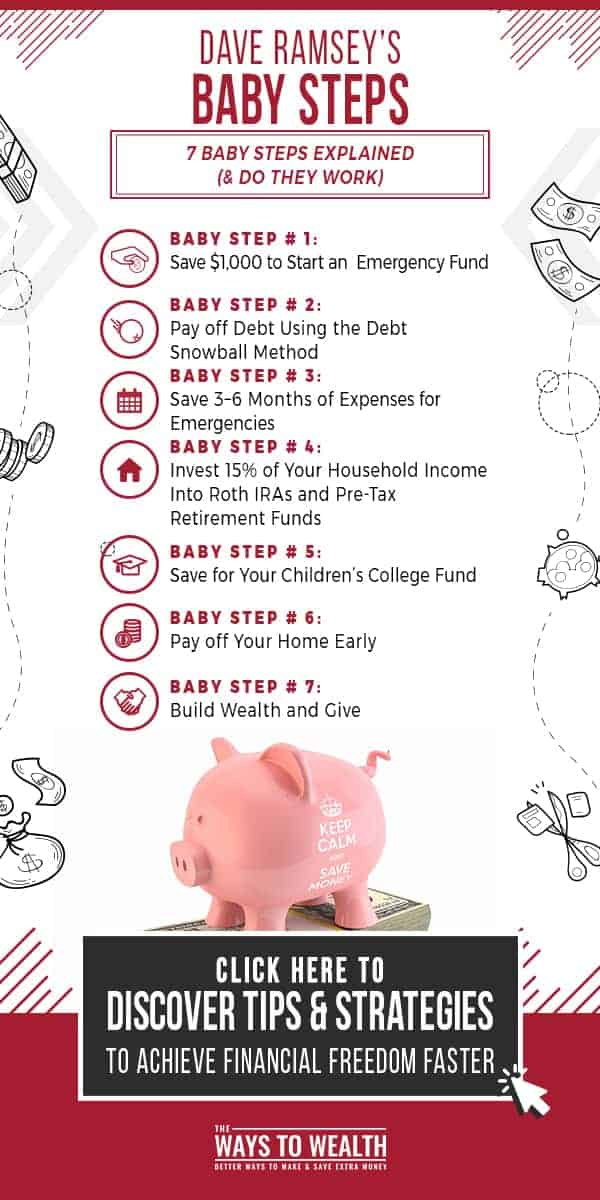 Dave Ramsey\u0027s Baby Steps Pros, Cons,  Verdict The Ways To Wealth