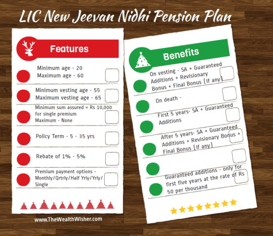 LIC New Jeevan Nidhi Review