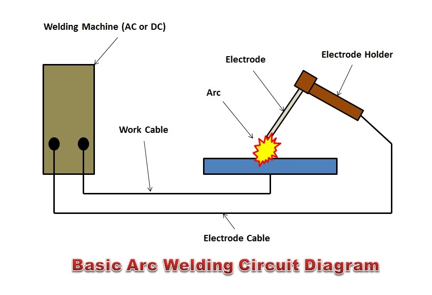 Arc Welding Machine Diagram car block wiring diagram