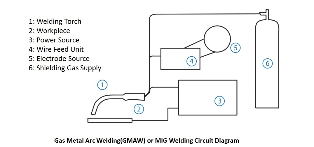 Arc Welder Wiring Diagram circuit diagram template