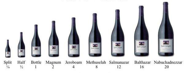 Complete Guide to all Large Format Wine Bottles, Sizes and Shapes