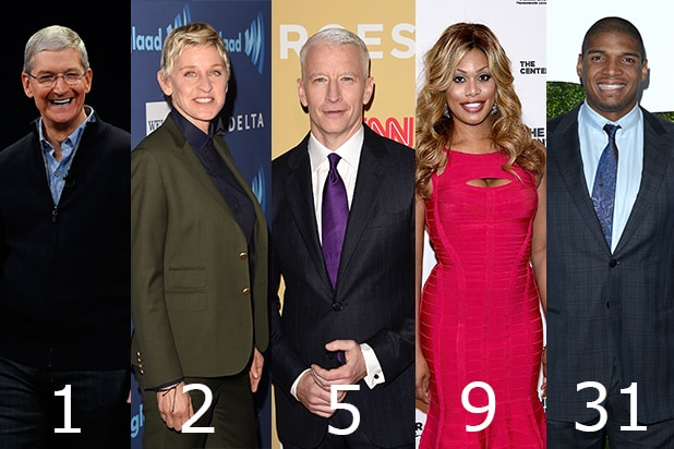 Out Magazine Names Tim Cook, Ellen DeGeneres Most Powerful LGBT Voices - tim cook resume