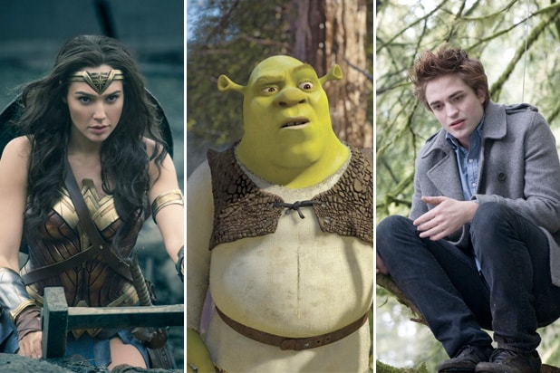 17 Highest-Grossing Movies Directed by Women, From \u0027Mamma Mia!\u0027 to