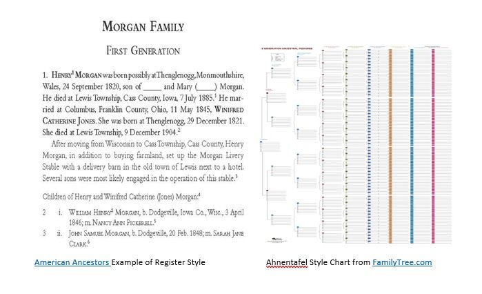 How To Write a Family History\u20147 Steps Plus A Pro Tip - The Writers