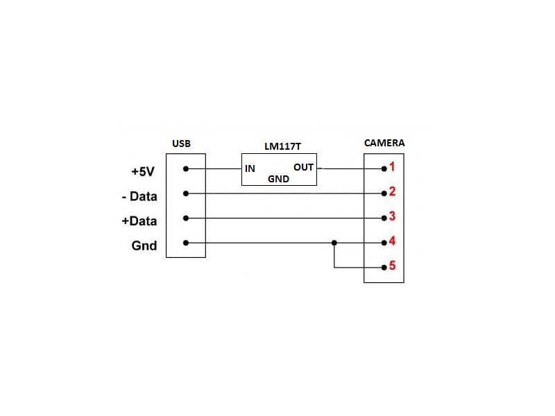 hp laptop webcam wiring diagram