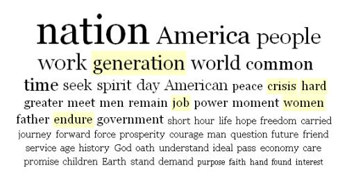 Inauguration speech through NY Times