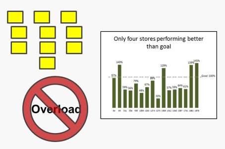 Create effective business PowerPoint presentations; Dave Paradi
