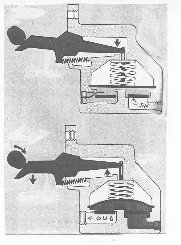 Fuel pump return line, required? - Third Generation F-Body Message