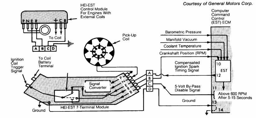 Accel Control Module Wiring Diagram Schematic Diagram Electronic