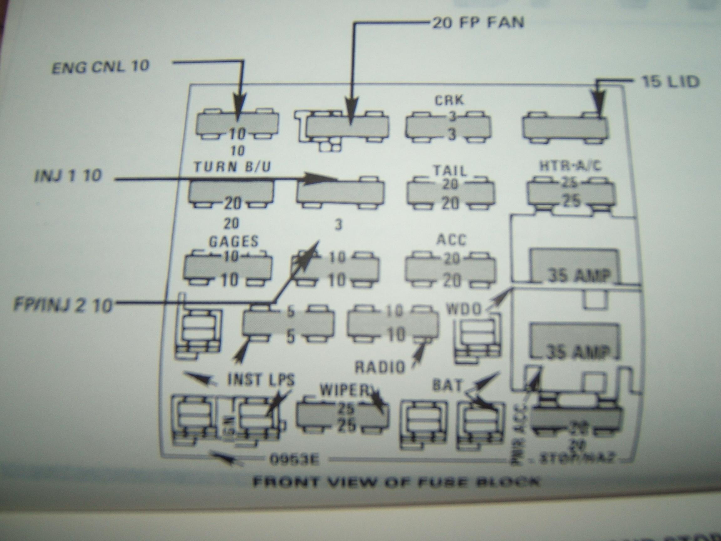 Iroc Fuse Box Diagram