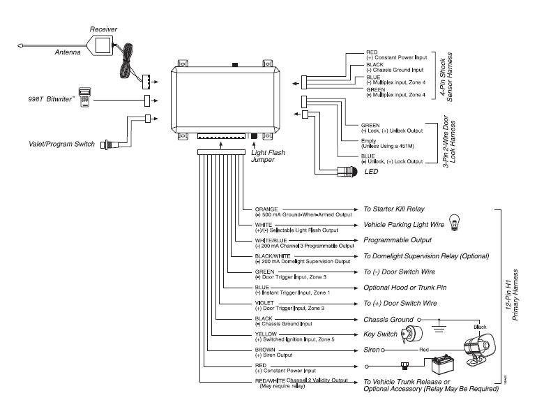 Python 1400xp Diagram - 1911ms-physiotherapiede \u2022