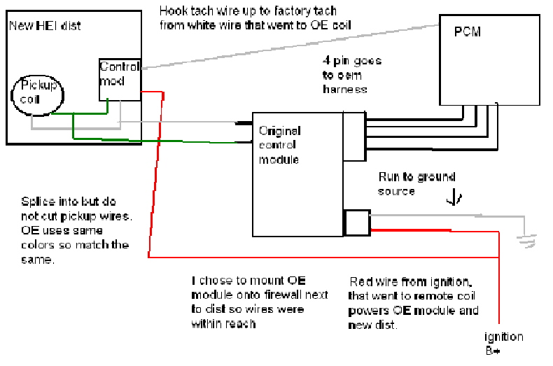 Gm Hei Wiring Install Index listing of wiring diagrams