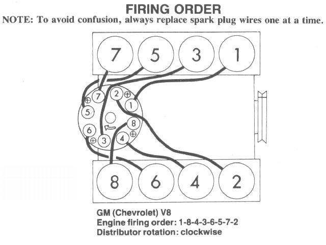 chevy 350 distributor cap firing order