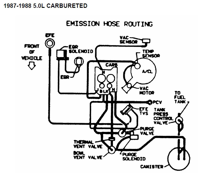 50 Vacuum Line Diagram - Data Wiring Diagrams