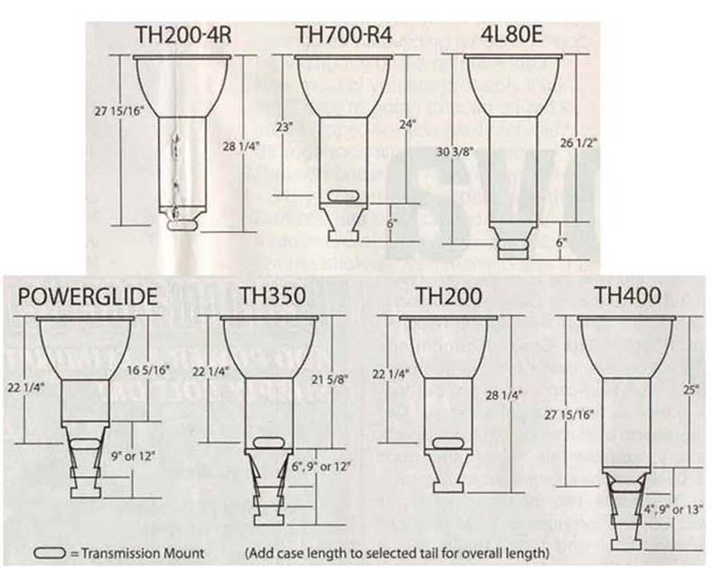 Gm Turbo 350 Transmission Diagram - Explained Wiring Diagram