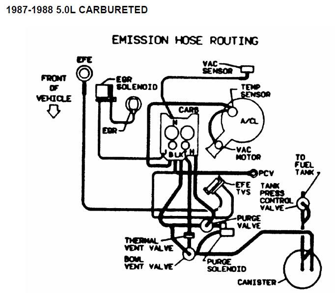28l engine diagram free download