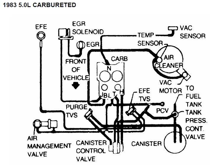 1984 Chevy 350 Vacuum Diagram Wiring Diagram