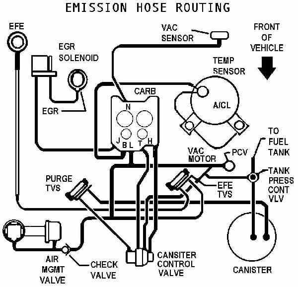 pontiac 350 Motor diagram