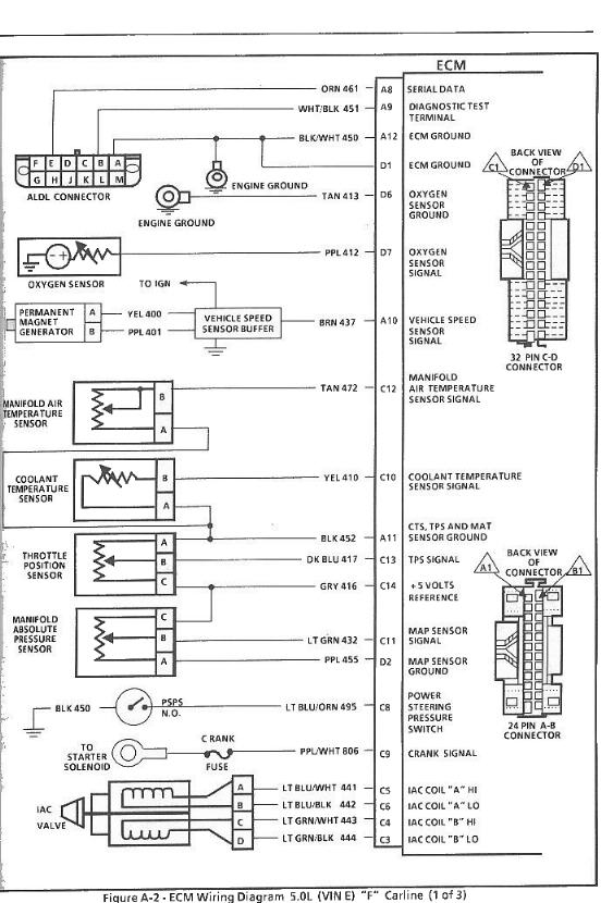 Tpi Iac Wiring Diagram Tpi Wiring Harness And Computer, Tpi Air