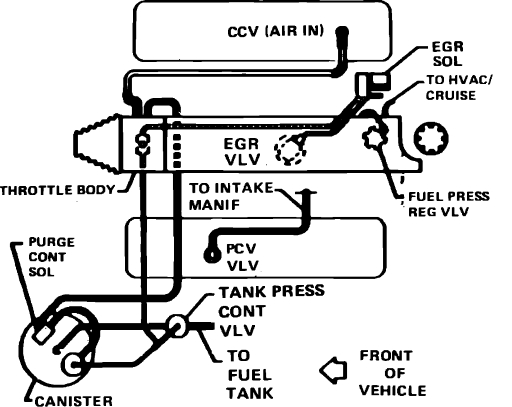 85 firebird ignition wiring diagram