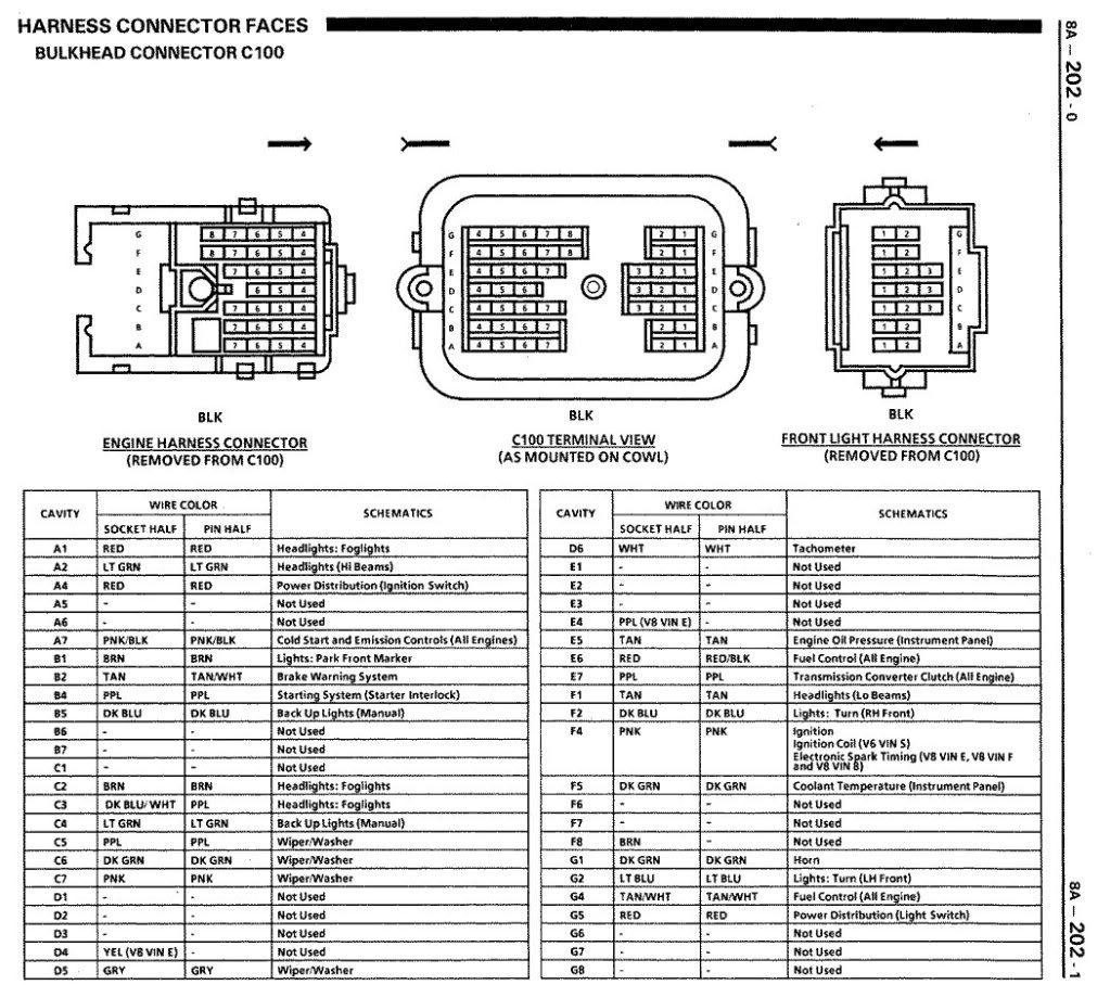 1985 pontiac fiero fuse box diagram