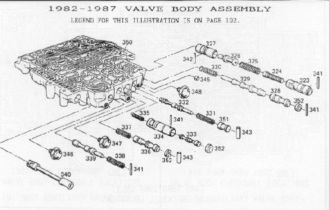 700r4 Wiring Questions car block wiring diagram