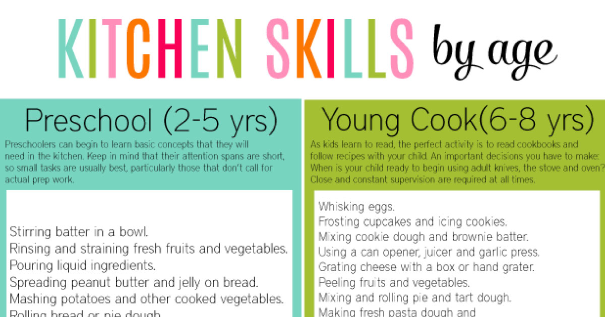 Kids Cooking Camp From Home (+ Cooking Recipes For Kids)