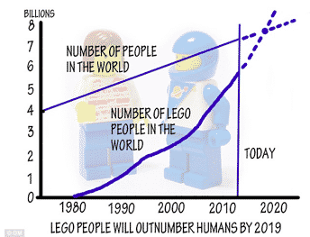 The Things That Are More Populous on Earth Than Humans