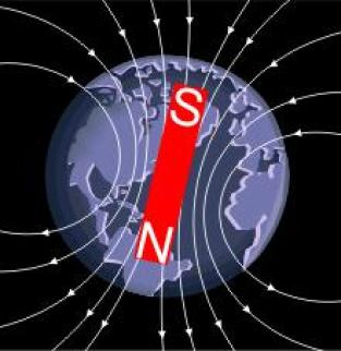 EarthsMagneticField