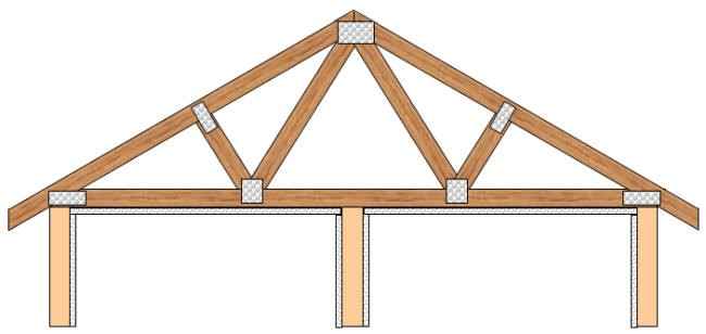 Q Is Truss Uplift a Carpentry Problem or a Drywall Problem