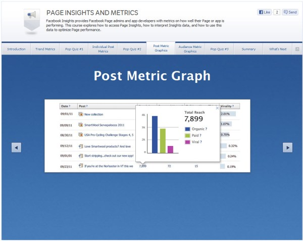 Page Insights and Metrics - Post Metric Graphics