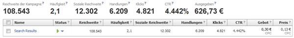 """Beispielkampagne """"Sponsored Results"""" auf Facebook"""