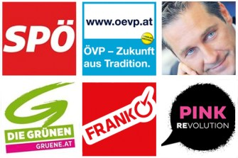 Parteienanalyse 2013 - Philipp Ploner