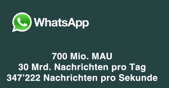 whatsapp_teaser2015