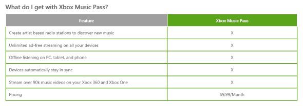 Xbox Music Pass Features
