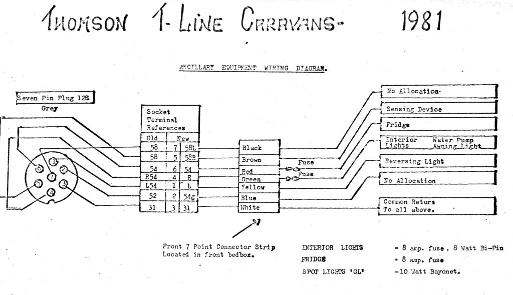1981 thomson wiring diagram for 12n 12s