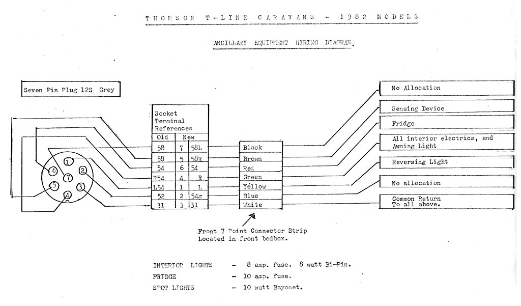 12s annciliary equipment wiring diagram