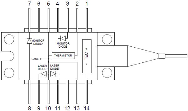 laser diode diagram with the pump laserdiode