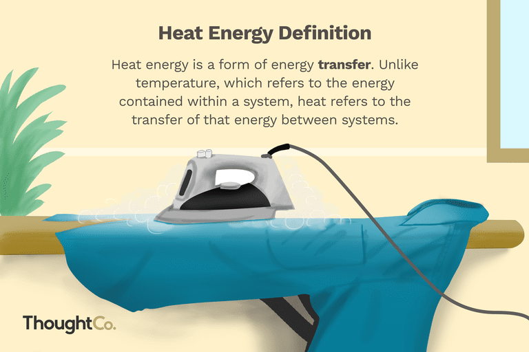 Definition And Examples Of Heat Energy
