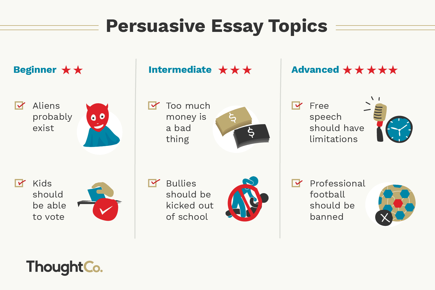 great research essay topics