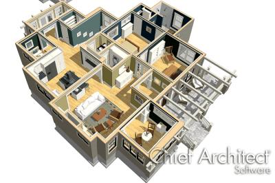 Using Home Design Software - A Review