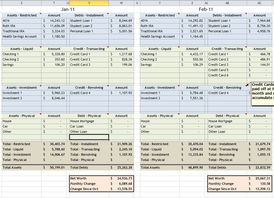 Net Worth Tracking is My Favorite! - Thousandaire - debt management excel template