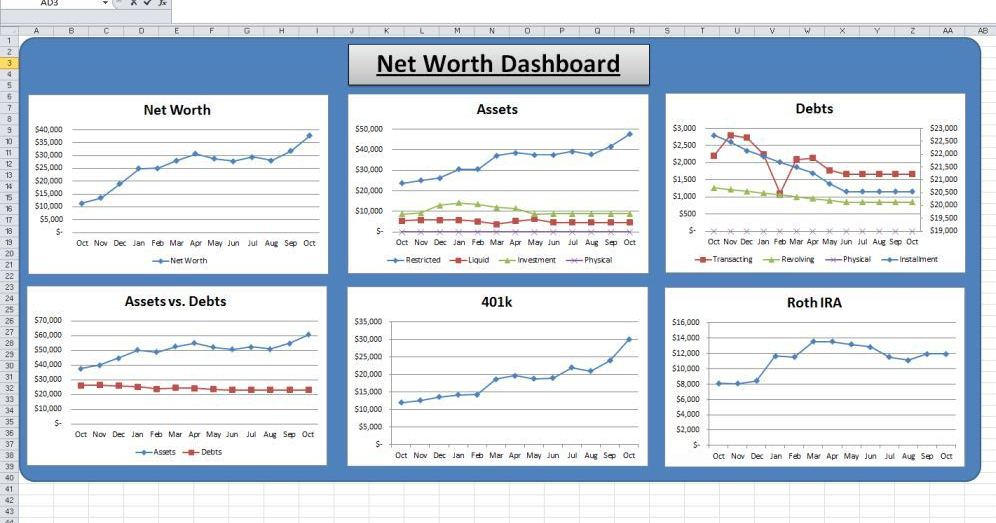 Net Worth Tracking is My Favorite! - Thousandaire