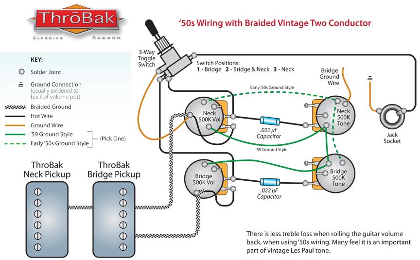Les Paul Wiring Harness ThroBak 50\u0027s style Wiring Kit for Les Paul