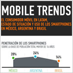 mobile-trends-th