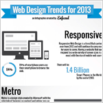 web-design-trends-2013-thumb