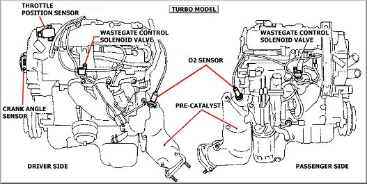 300zx Engine Diagram Index listing of wiring diagrams