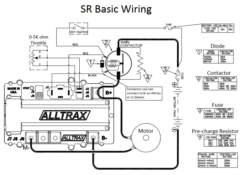connectors product data mini series connectors wiring instructions